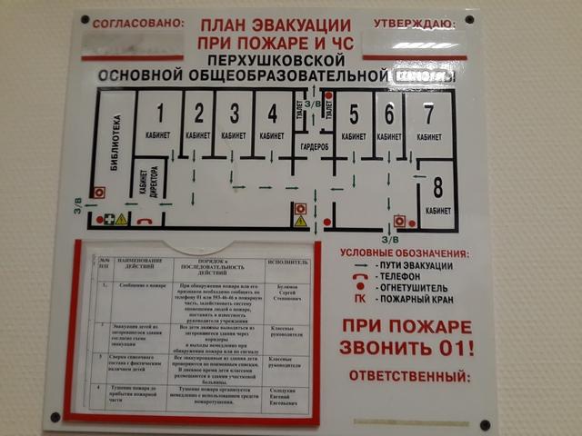 инструкция проведения учебной пожарной тревоги в школе